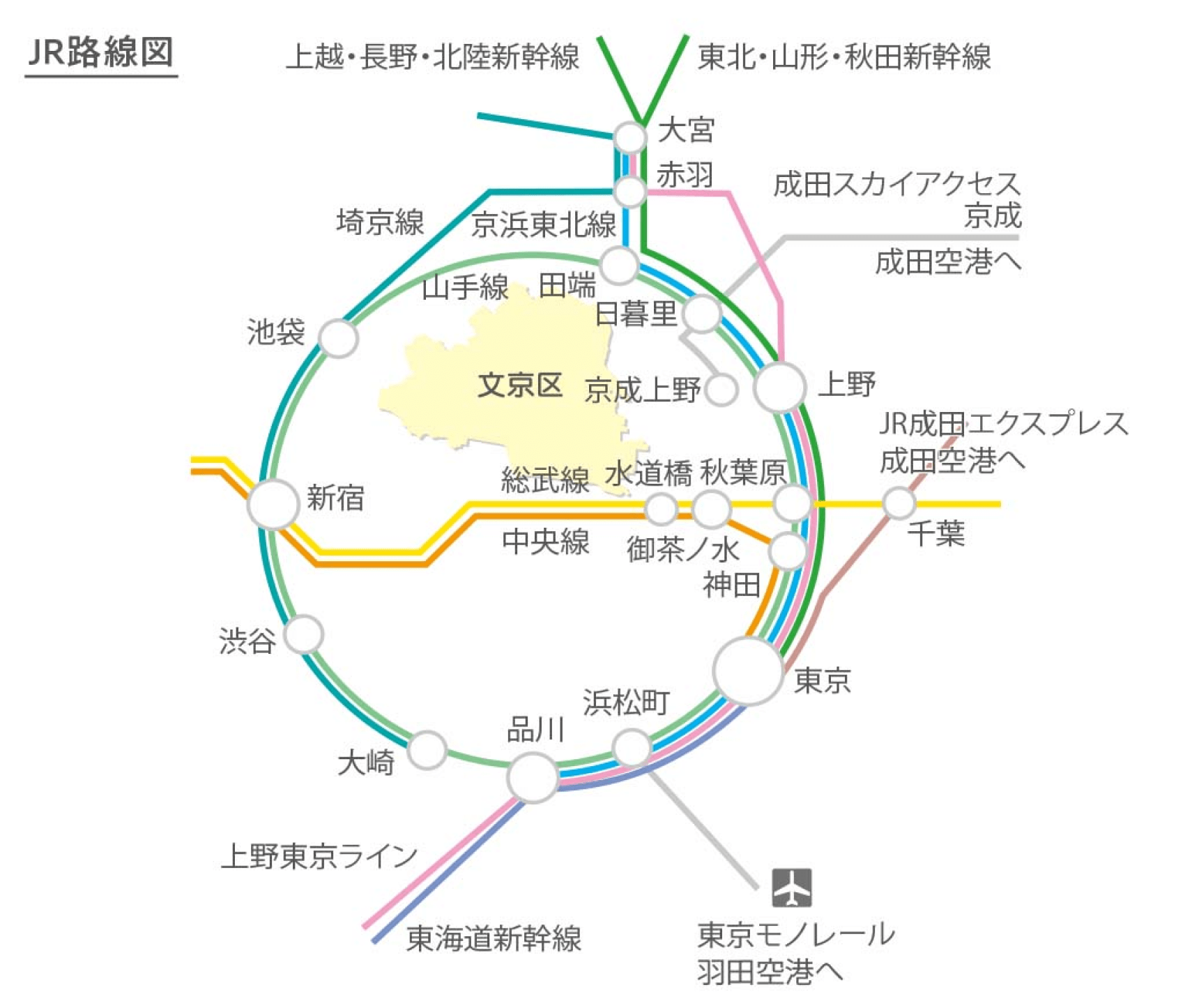 JR路線図:文京区を中心に、JRの路線や駅名が記載された図